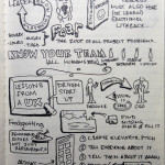 #uxweek Day 4 Sketchnotes: More Brilliance From the Main Stage.